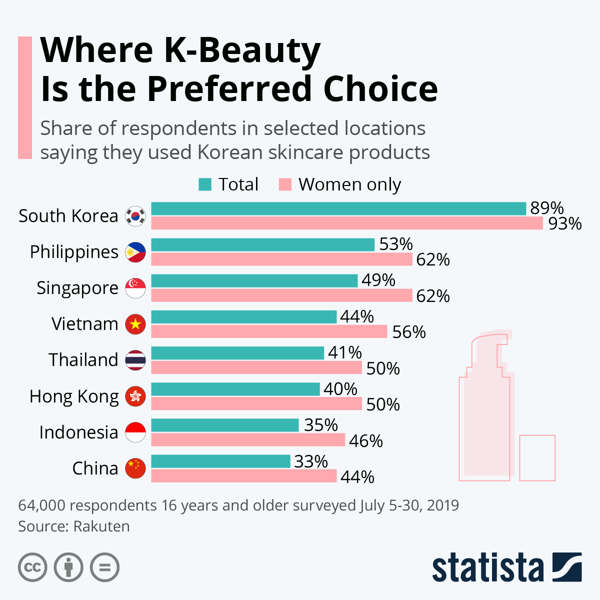 Where K-Beauty Is the Preferred Choice #infographic