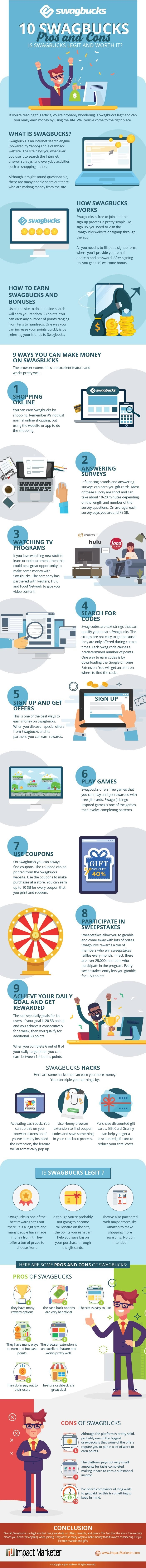 10 Swagbucks Pros and Cons: Is Swagbucks Legit and Worth It? #infographic