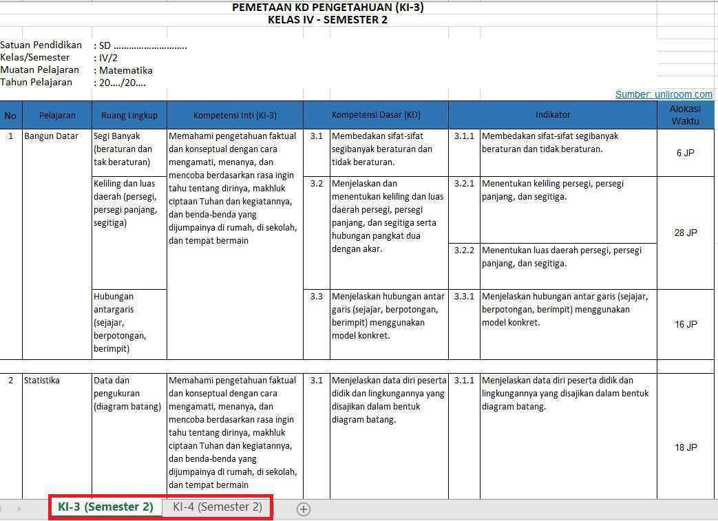Lihat format pemetaan kompetensi dasar pelajaran matematika untuk digunakan di kelas 4 semester 1 kurikulum 2013 revisi 2018
