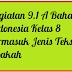 Kegiatan 9.1 A Bahasa Indonesia Kelas 8 Termasuk Jenis Teks Apakah