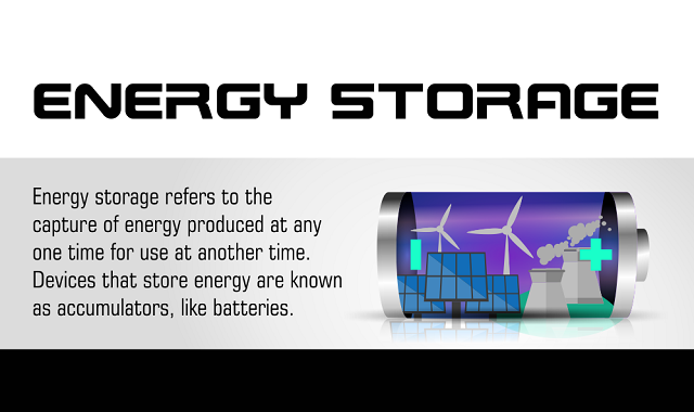 The Energy Storage Technology