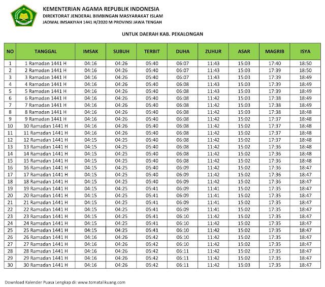 jadwal imsak waktu buka puasa kabupaten Pekalongan 2020 m ramadhan 1441 h tomatalikuang.com