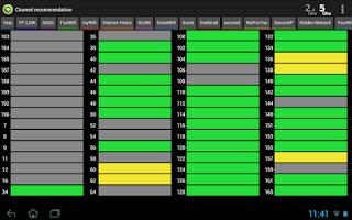 Wifi Analyzer Pro Mod Apk v5.01 [Paid] by Webprovider