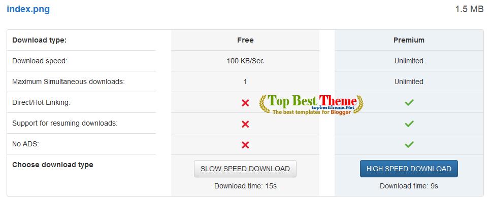 Make money effectively by uploading files with Katfile