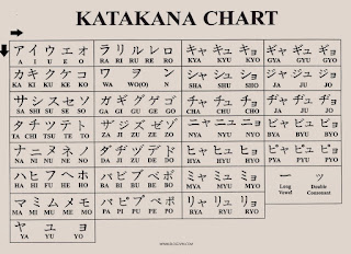 Katakana alphabets with pronounciation