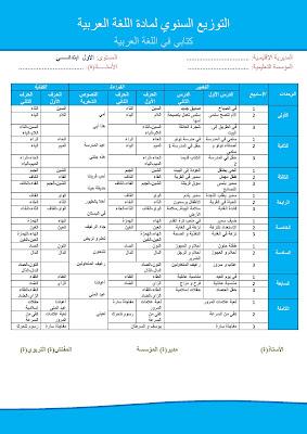 التوزيع السنوي كتابي اللغة العربية المستوى الأول