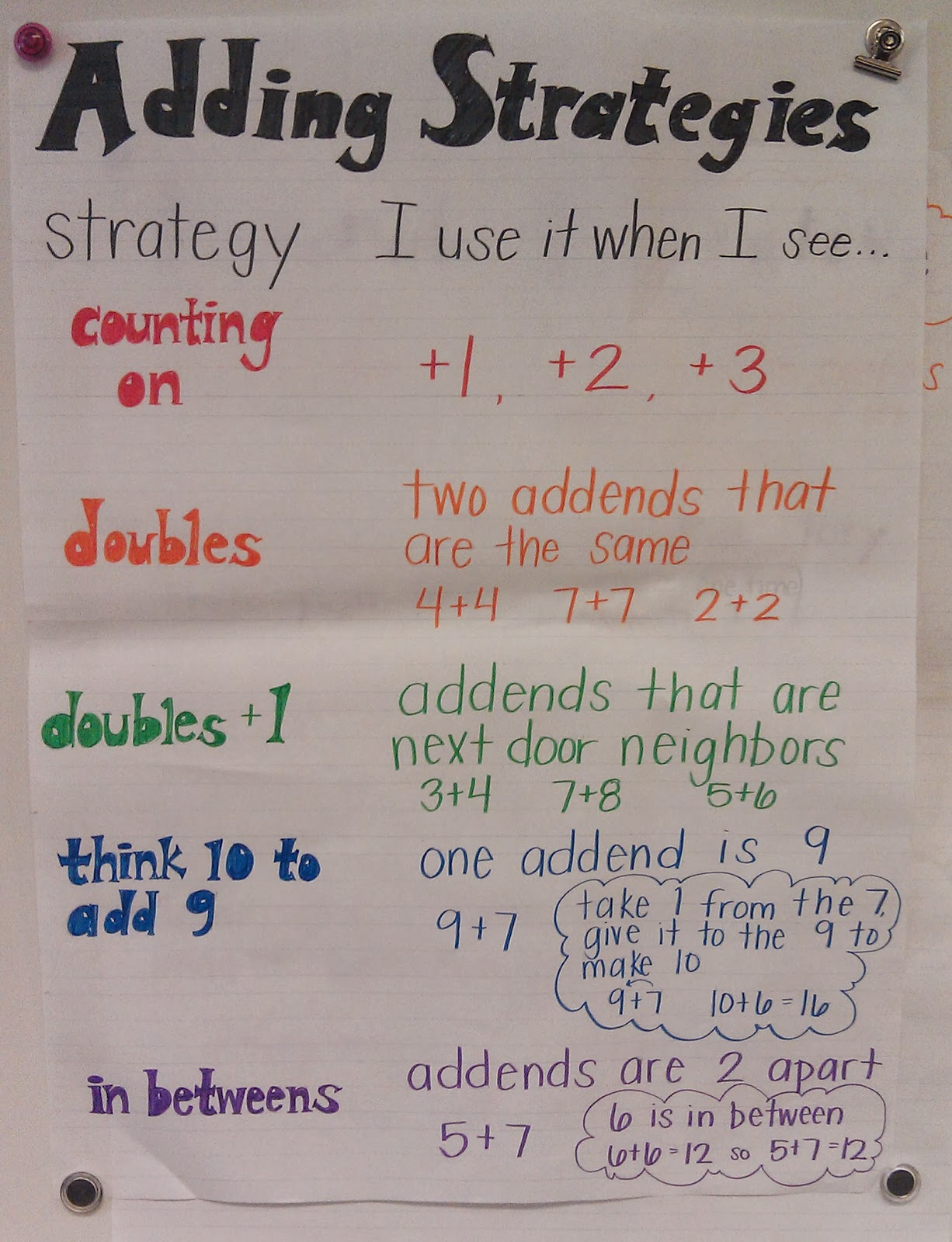 Mrs Braun S 2nd Grade Class Anchor Charts