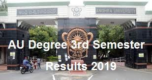AU Degree 3rd Sem Results 2019