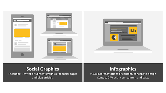 Graphic design and data Visualization for social networks (Facebook, Twitter, Pinterest and more). Ask us for social marketing graphics, infographic design or Google datastudio setups.