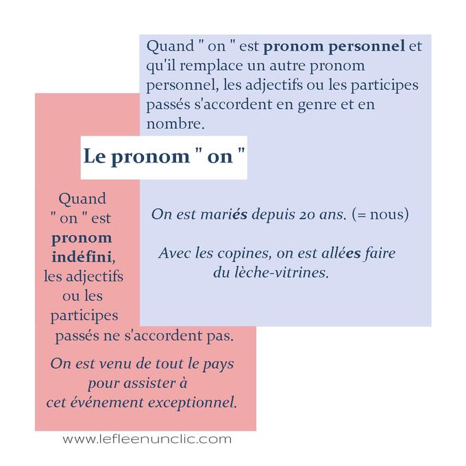 Zaimki osobowe - zaimek on 5 - Francuski przy kawie
