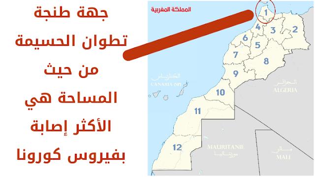 تحليل اعداد المصابين بفيروس كورونا حسب مساحة الجهات في المملكة المغربية مع بيان الجهة الأكثر ضرارا في هذه الأزمة