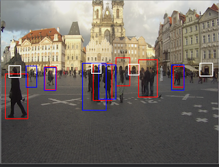 People detection opencv