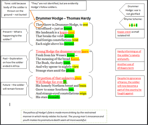 an analysis of elements in the darkling thrush by thomas hardy Analysis of the darkling thrush, by thomas hardy as the title has already mentioned, this assignment will be an analysis on a poem by thomas hardy.