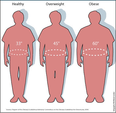 what Is a healthy BMI