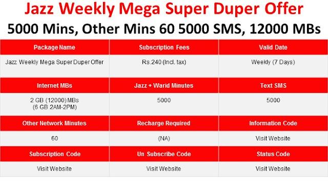 Jazz weekly mega super duper offer