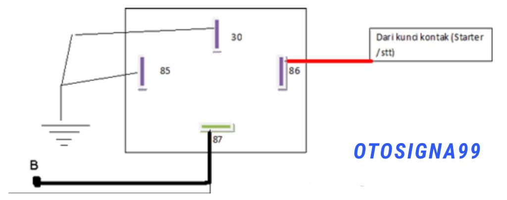 Fungsi Dan Jenis-Jenis RelayOtosigna99