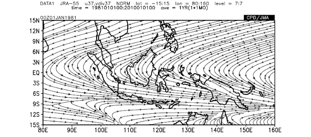 Cara Membuat Streamline - Pola Angin Menggunakan Itacs