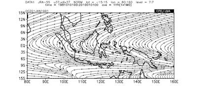 Pola angin di Indonesia saat Monsun Asia