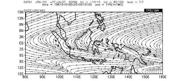 Pola normal angin Januari di Indonesia berdasarkan Itacs