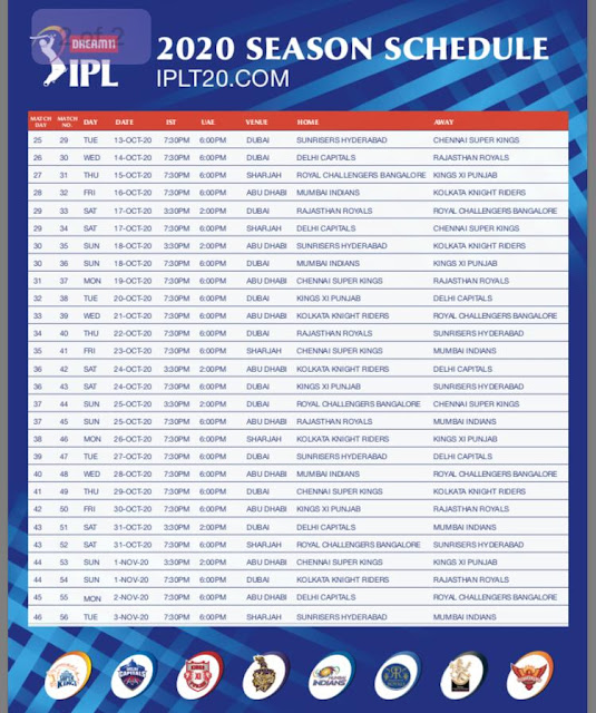 IPL 2020 Complete Match Schedule