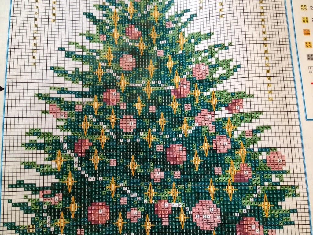 Gráfico a punto de cruz árbol de navidad