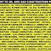Saudi Arabia Oil & Gas Construction Project | KSA Recruitment 2021