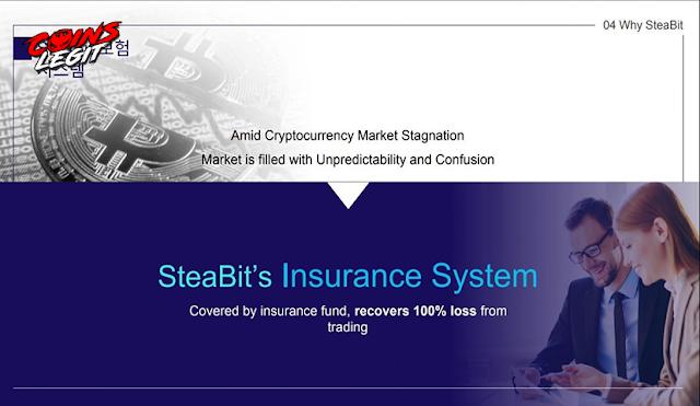 Airdrop Steabit Free 200 SBT