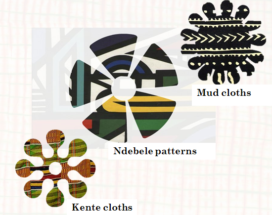 Three of the most famous beloved African textile designs are Kente cloths, Mud cloths or bogolanfini and Ndebele patterns.