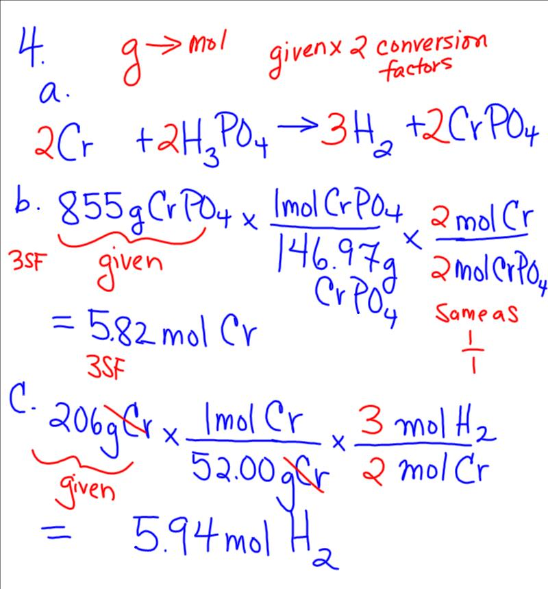 honors chemistry 1 notes Chemistry matter and change ch 1: introduction to chemistry ch 9: chemical  reactions ch 2: analyzing data ch 10: the mole ch 3: matter – properties.