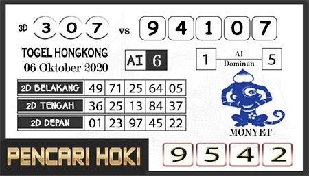 Prediksi Pencari Hoki Group Hk Selasa 06 Oktober 2020