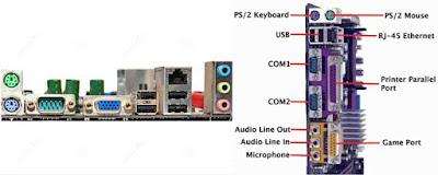 Info Blog, motherboard