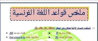 مذكرتين بصيغه Pdf تلخيص راااائع لجميع قواعد اللغه الفرنسيه