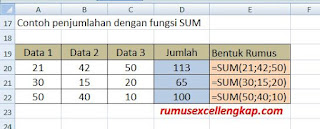 contoh 3 penjumlahan dengan sum