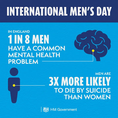 International Mens Day Check on your mental health