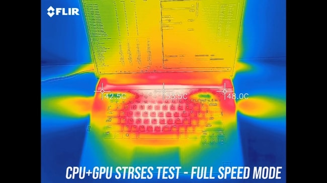 Temperature gun was testing the keyboard and palm rest temperatures during CPU+GPU stress test in full speed mode of Dell Alienware m15 r2 gaming laptop.