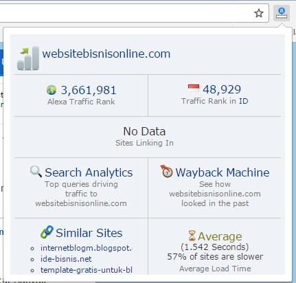 Contoh Cek Peringkat Blog lewat Alexa Toolbar