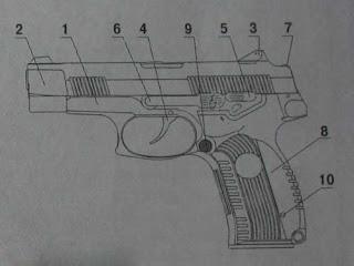 Устройство пистолета Ярыгина ПЯ