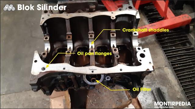 fungsi blok silinder dan bagian-bagiannya