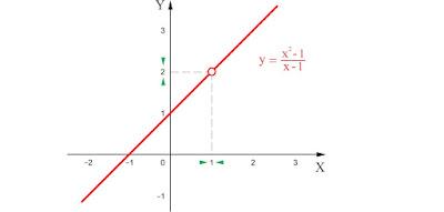 gambar 4 Pembahasan Materi dan Soal Limit Fungsi