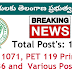 Telangana BC Gurukulam Recruitment Notification 2019 TGT PET NURSE LIBRARIAN Art crafts and jr assist