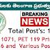 Telangana BC Gurukulam Recruitment Notification 2019 TGT PET NURSE LIBRARIAN Art crafts and jr assist