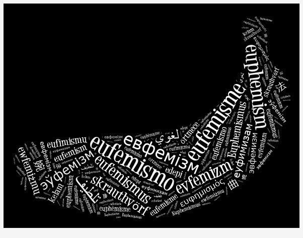 copywriting, komunikacja, eufemizmy