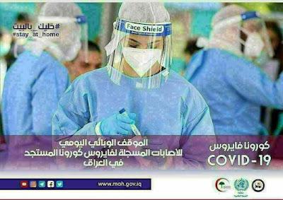 الموقف الوبائي اليومي لجائحة كورونا المستجد في العراق ليوم الاحد المصادف 11 تشرين الأول 2020