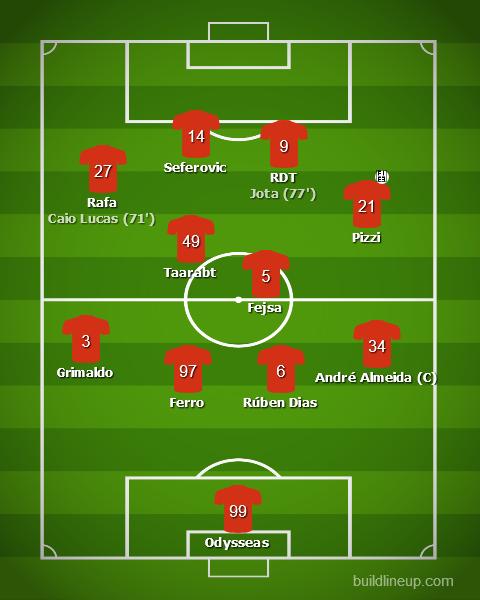 Benfica vs Gil Vicente - Liga NOS 2019/20