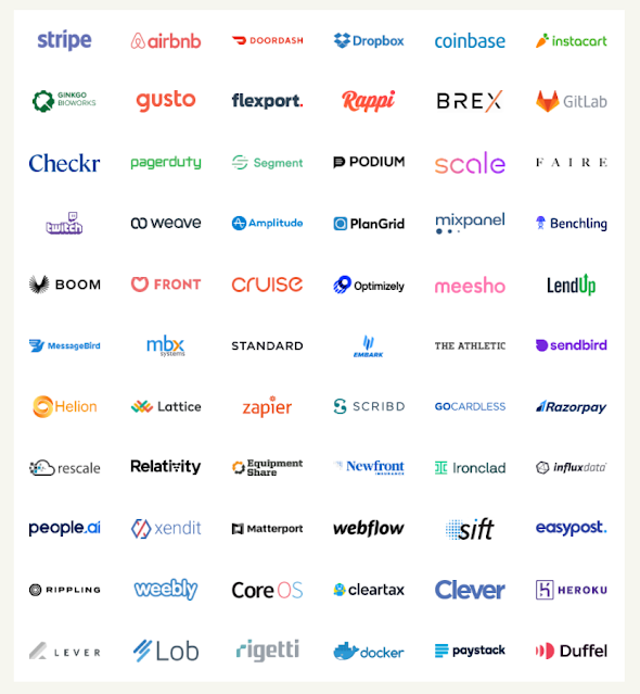 Image of Y Combinator seed funded companies