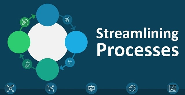 working smart improving workflow efficiency streamlined processes