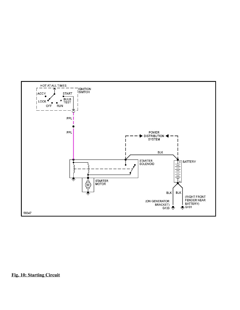 86 Monte Carlo Fuse Diagram, 86, Free Engine Image For User Manual Download