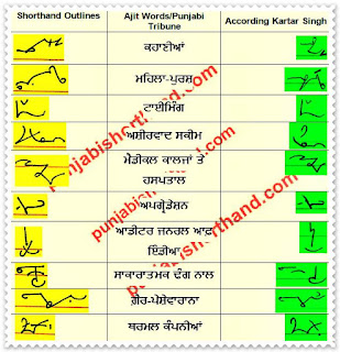09-march-2021-ajit-tribune-shorthand-outlines