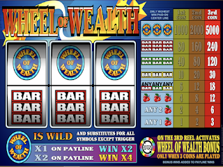 Wheel of Plenty Poker Slot