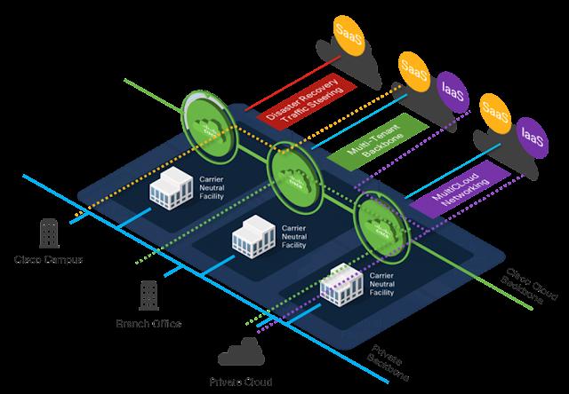 Cisco Tutorial and Material, Cisco Learning, Cisco Certification, Cisco Exam Prep, Cisco Study Material